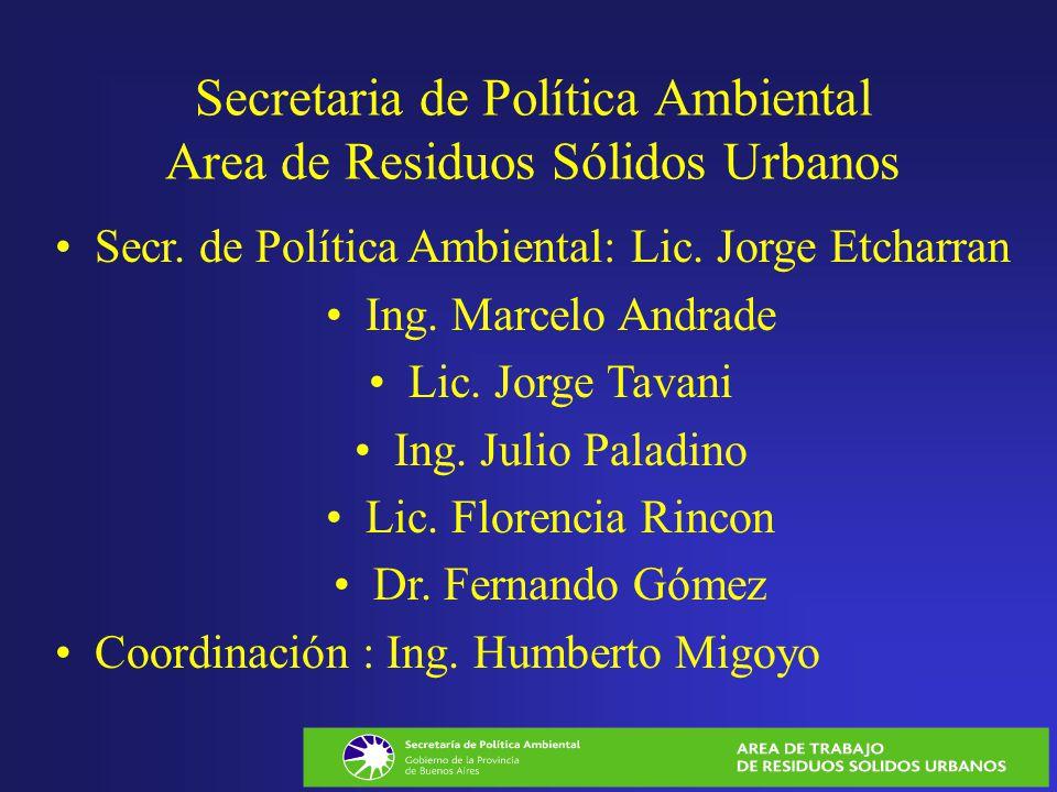 Secretaria de Política Ambiental Area de Residuos Sólidos Urbanos