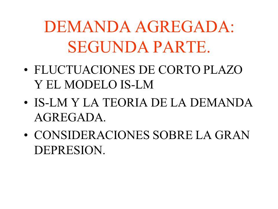 DEMANDA AGREGADA: SEGUNDA PARTE.