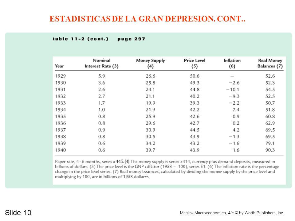 ESTADISTICAS DE LA GRAN DEPRESION. CONT..