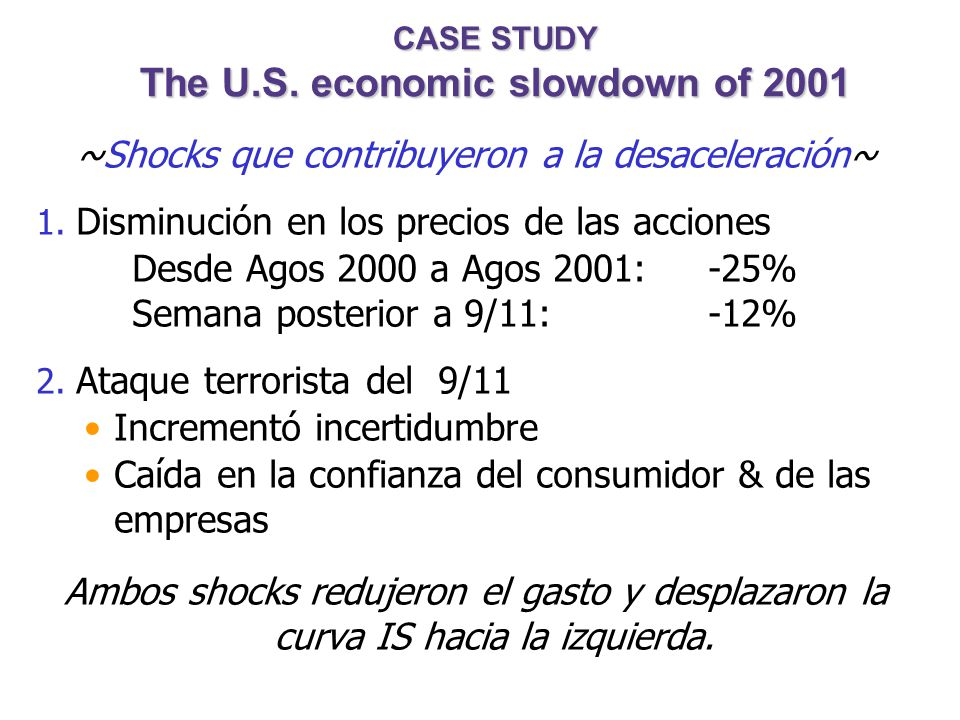 CASE STUDY The U.S. economic slowdown of 2001