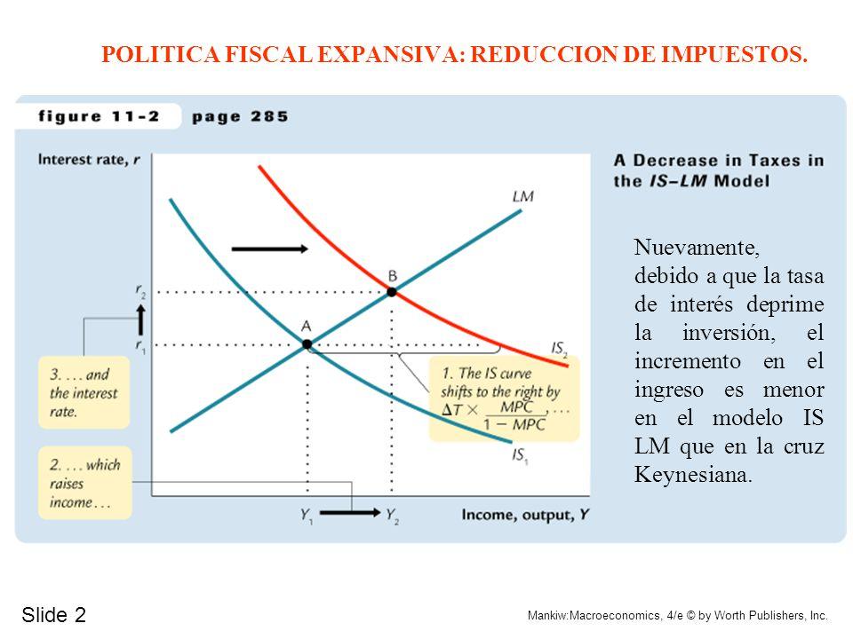 POLITICA FISCAL EXPANSIVA: REDUCCION DE IMPUESTOS.