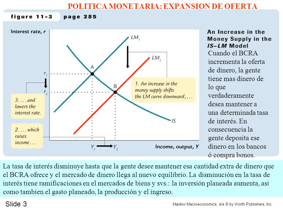 POLITICA MONETARIA: EXPANSION DE OFERTA