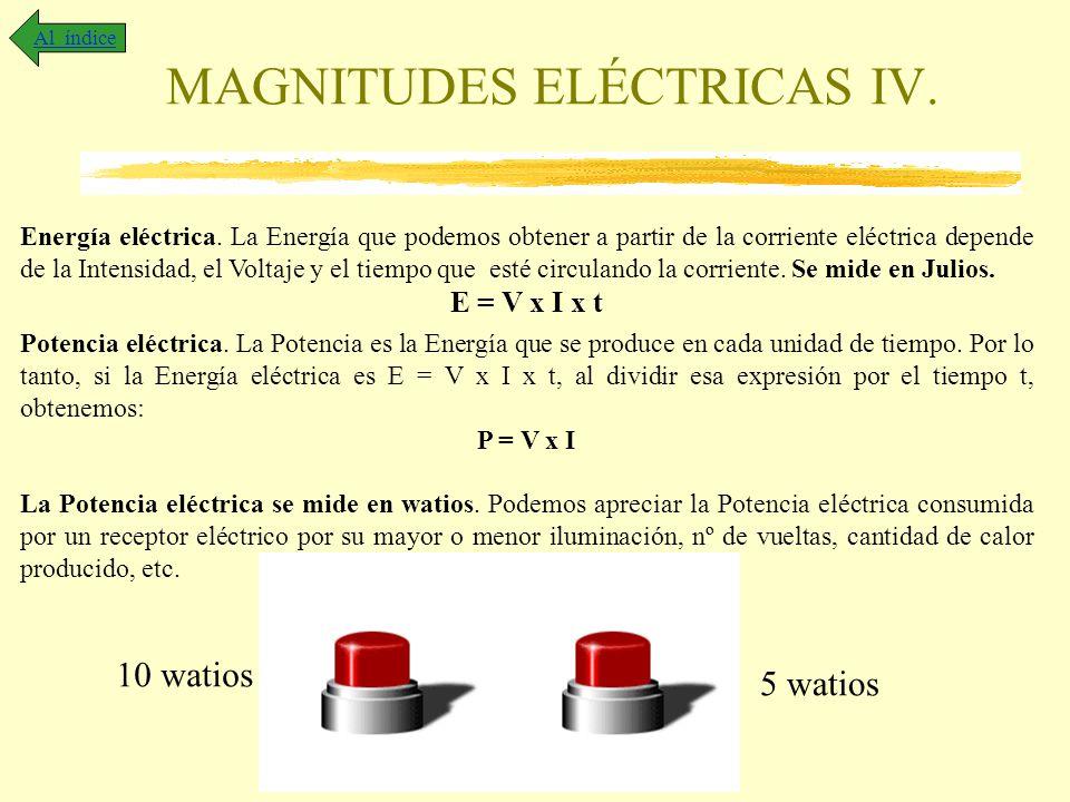 MAGNITUDES ELÉCTRICAS IV.