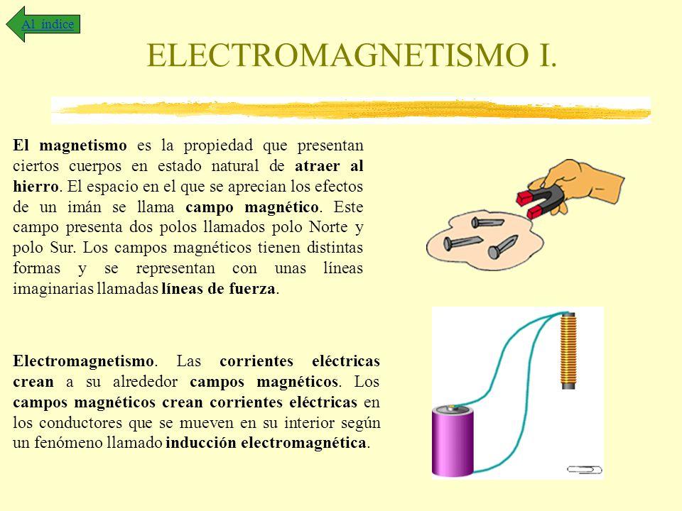Al índice ELECTROMAGNETISMO I.