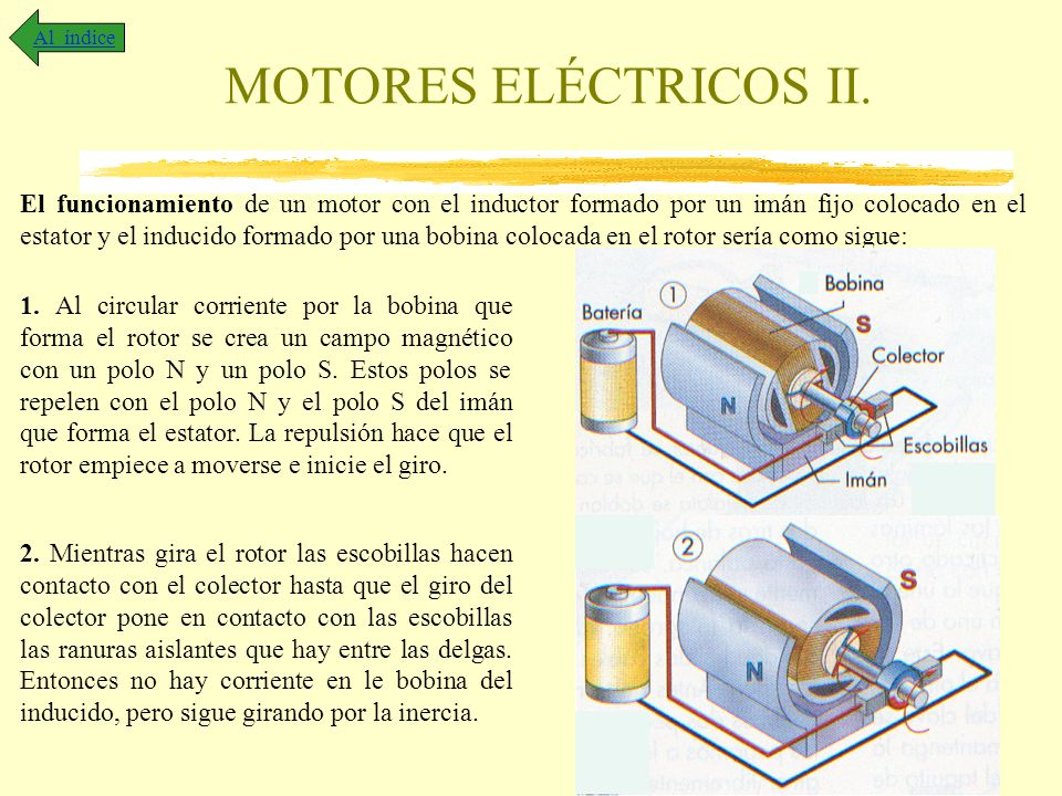 Al índice MOTORES ELÉCTRICOS II.