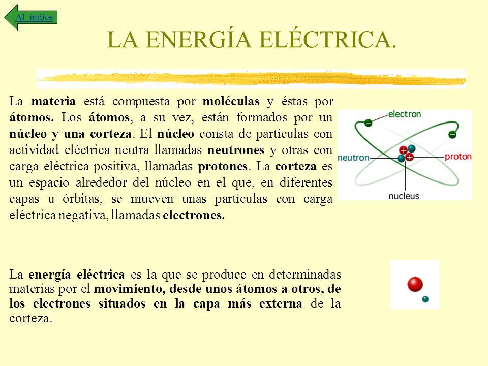 Al índice LA ENERGÍA ELÉCTRICA.