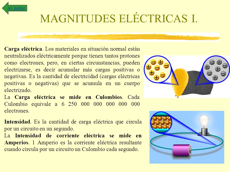 MAGNITUDES ELÉCTRICAS I.