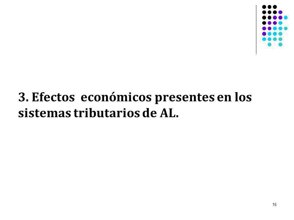 3. Efectos económicos presentes en los sistemas tributarios de AL.