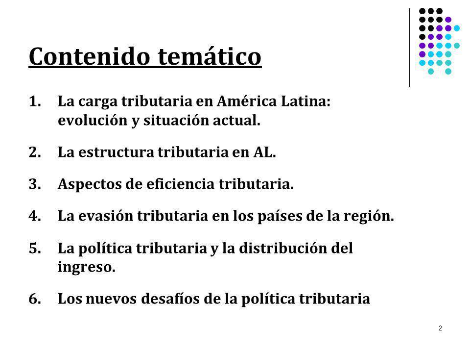 Contenido temático La carga tributaria en América Latina: evolución y situación actual. La estructura tributaria en AL.