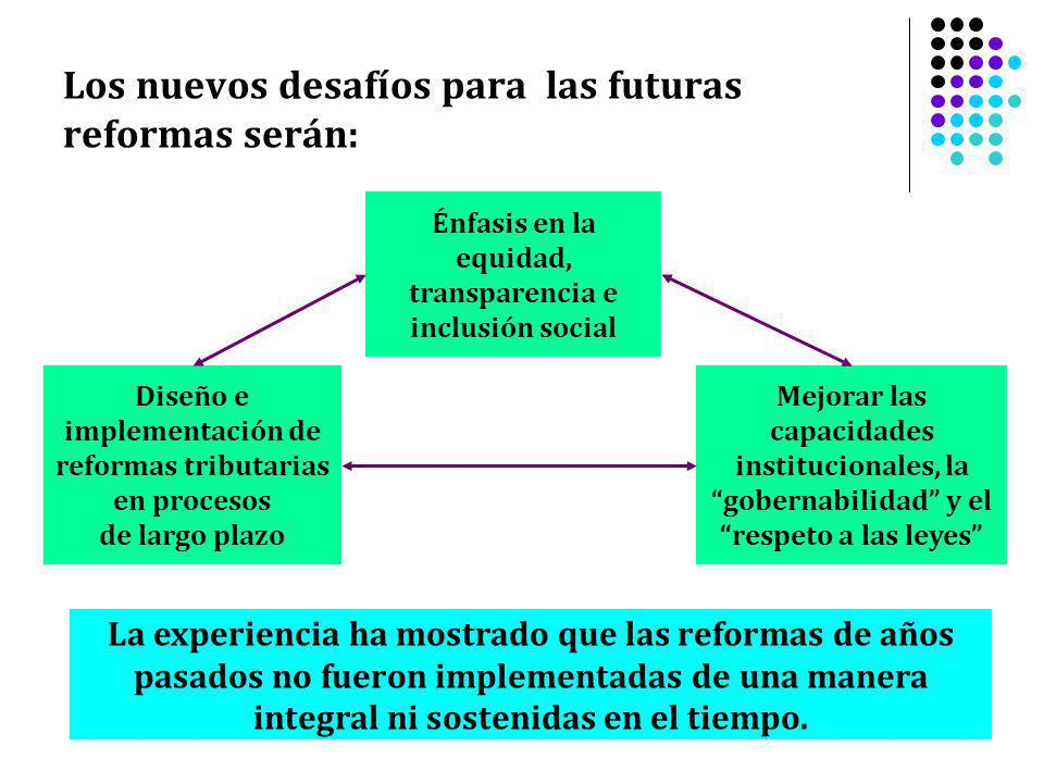 Los nuevos desafíos para las futuras reformas serán: