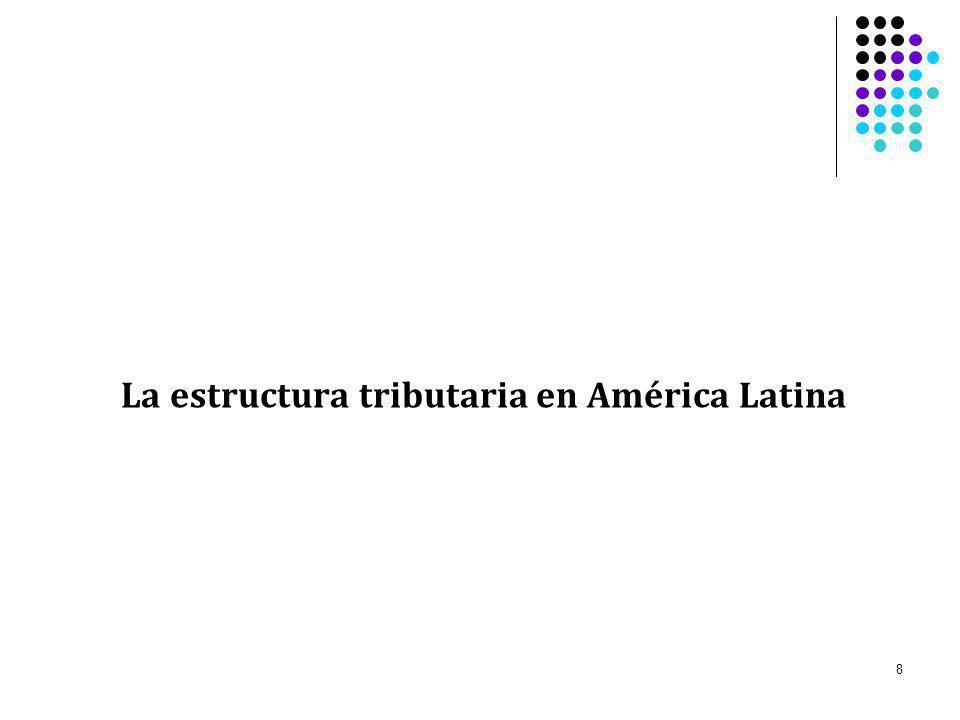 La estructura tributaria en América Latina