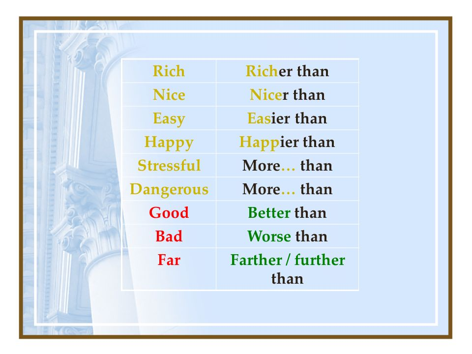 Rich Richer than. Nice. Nicer than. Easy. Easier than. Happy. Happier than. Stressful. More… than.