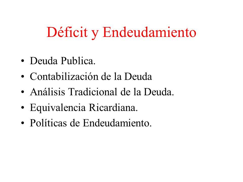 Déficit y Endeudamiento