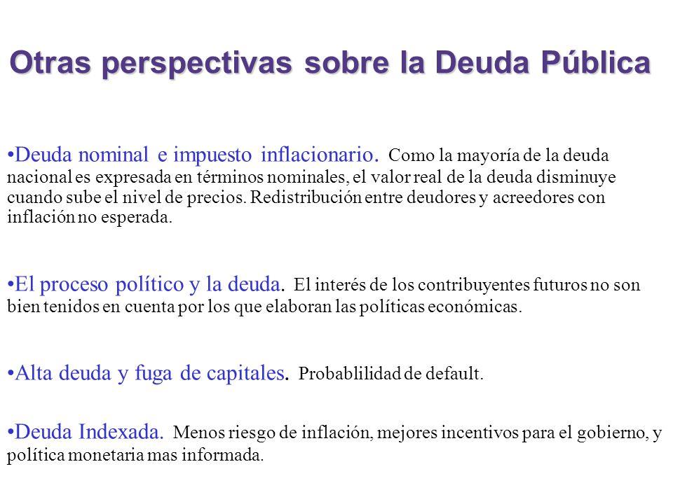 Otras perspectivas sobre la Deuda Pública