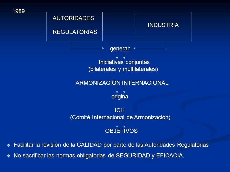 AUTORIDADES INDUSTRIA. REGULATORIAS. generan. Iniciativas conjuntas. (bilaterales y multilaterales)