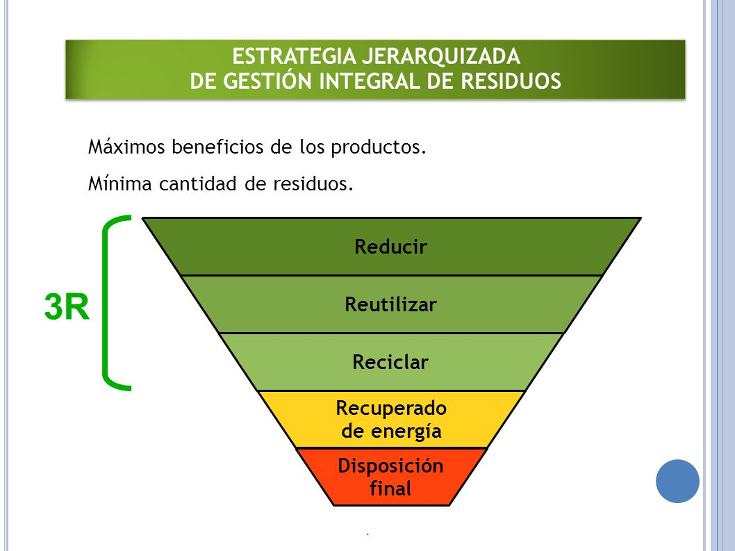 ESTRATEGIA JERARQUIZADA DE GESTIÓN INTEGRAL DE RESIDUOS