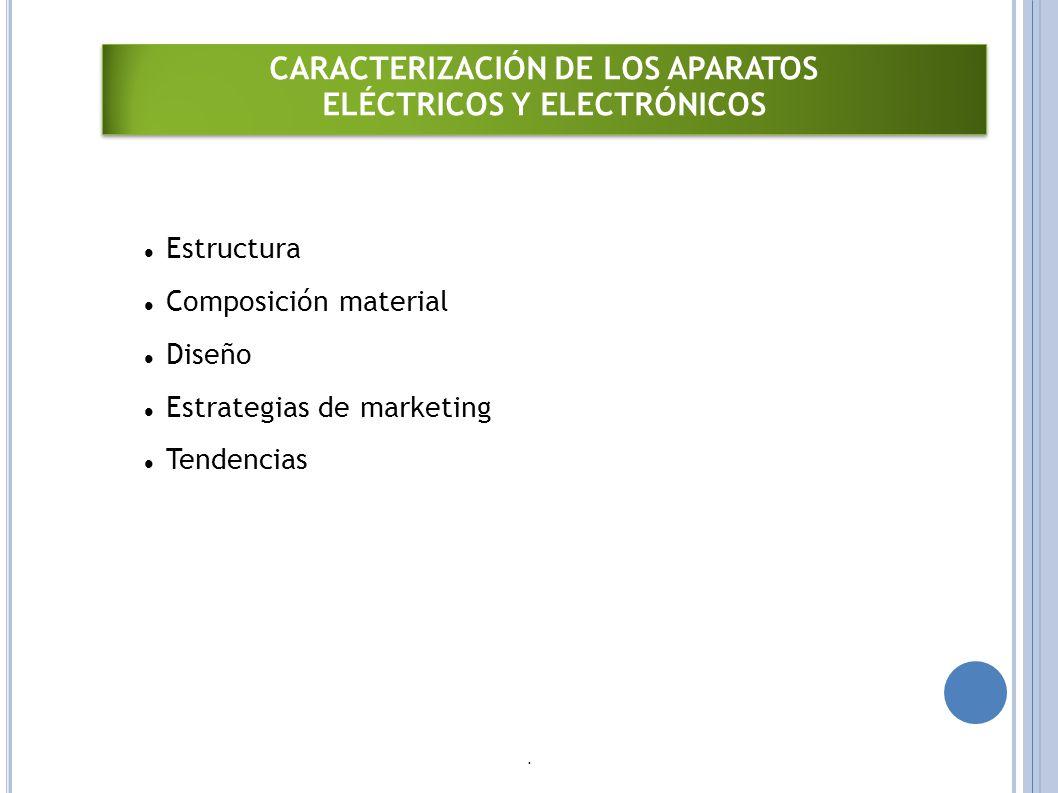 CARACTERIZACIÓN DE LOS APARATOS ELÉCTRICOS Y ELECTRÓNICOS