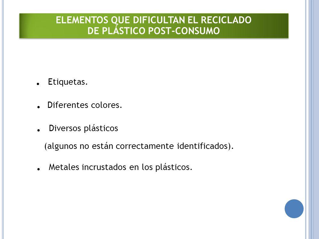 ELEMENTOS QUE DIFICULTAN EL RECICLADO DE PLÁSTICO POST-CONSUMO