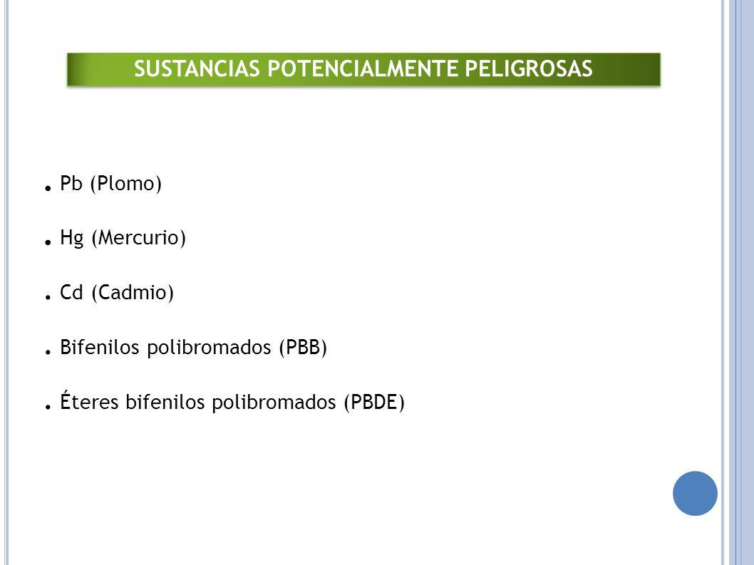 SUSTANCIAS POTENCIALMENTE PELIGROSAS