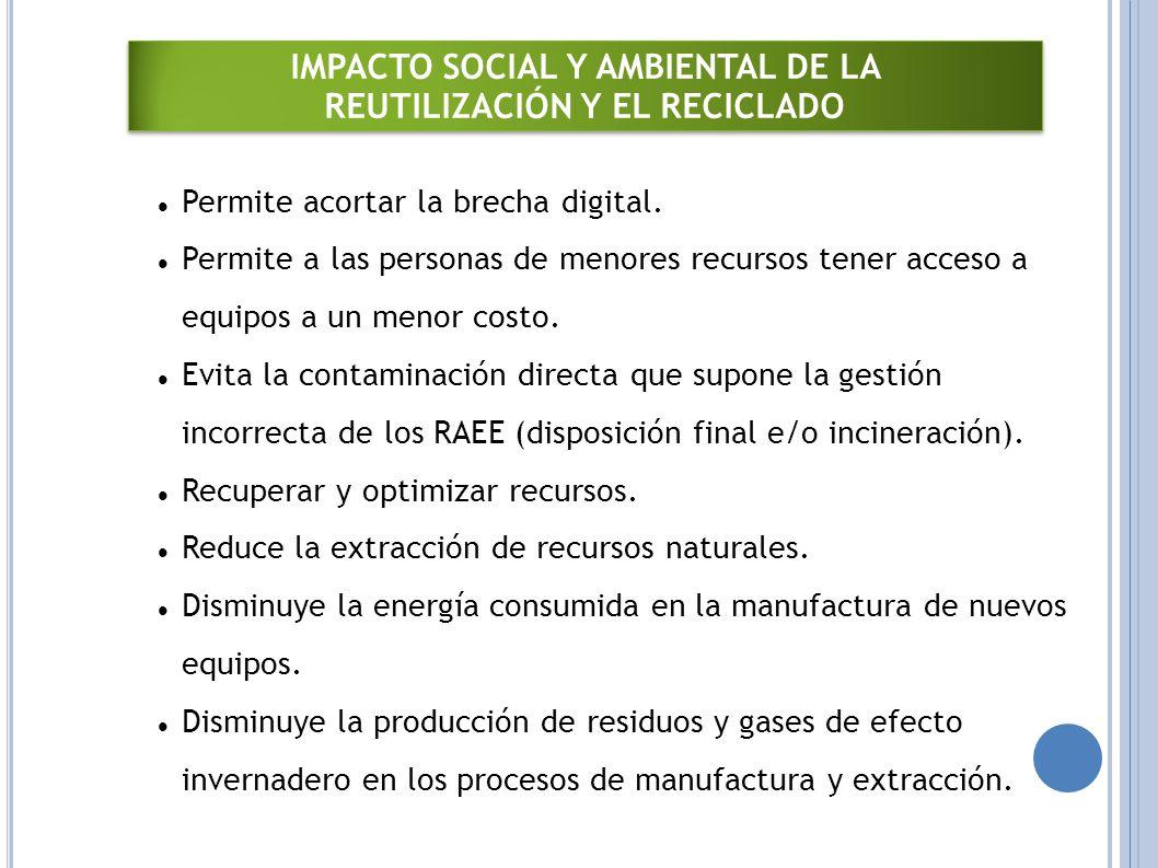 IMPACTO SOCIAL Y AMBIENTAL DE LA REUTILIZACIÓN Y EL RECICLADO