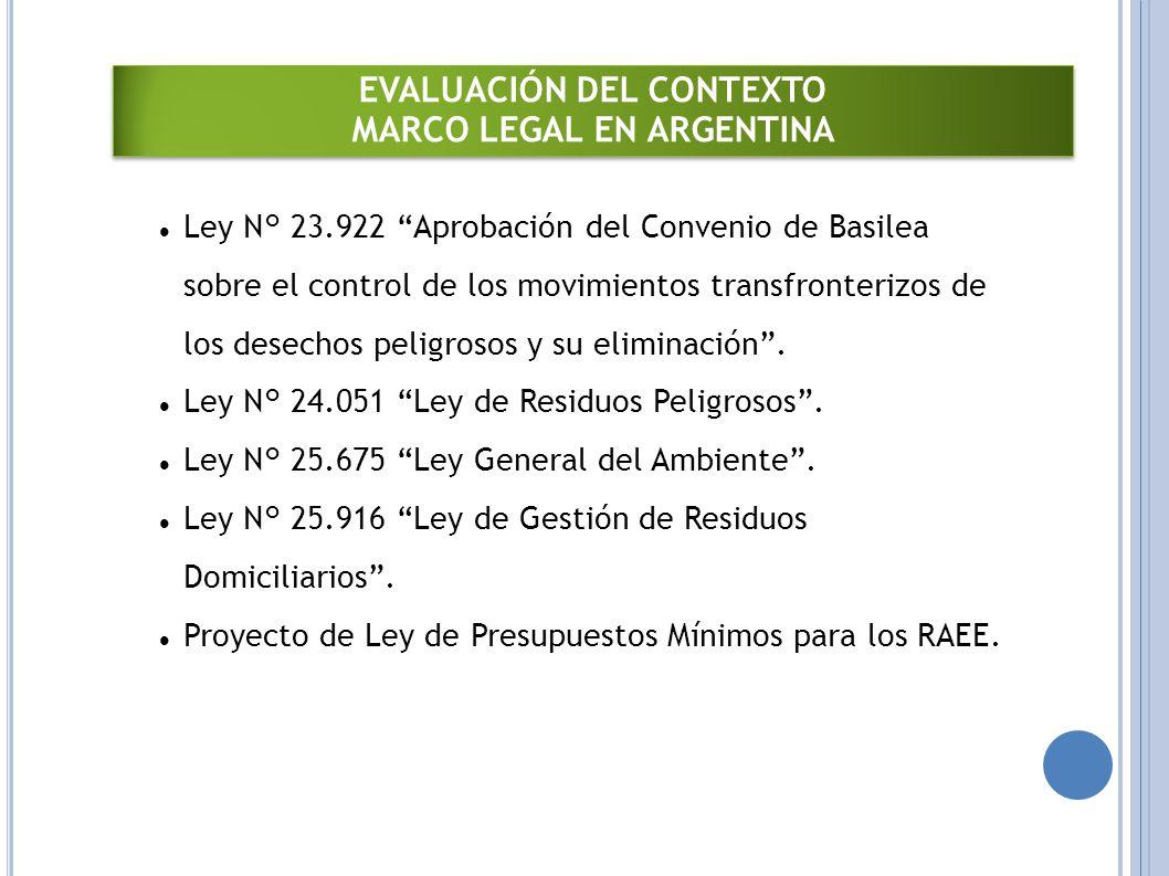 EVALUACIÓN DEL CONTEXTO MARCO LEGAL EN ARGENTINA