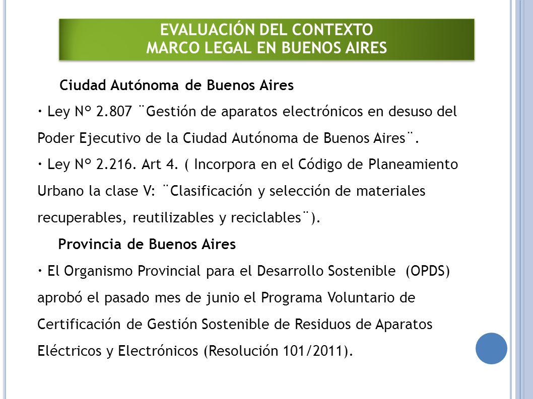 EVALUACIÓN DEL CONTEXTO MARCO LEGAL EN BUENOS AIRES