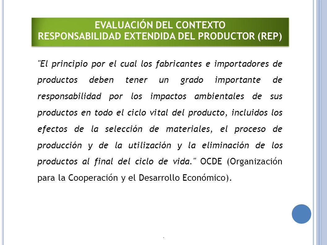 EVALUACIÓN DEL CONTEXTO RESPONSABILIDAD EXTENDIDA DEL PRODUCTOR (REP)