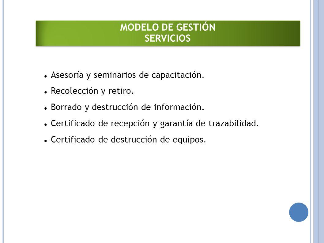 MODELO DE GESTIÓN SERVICIOS