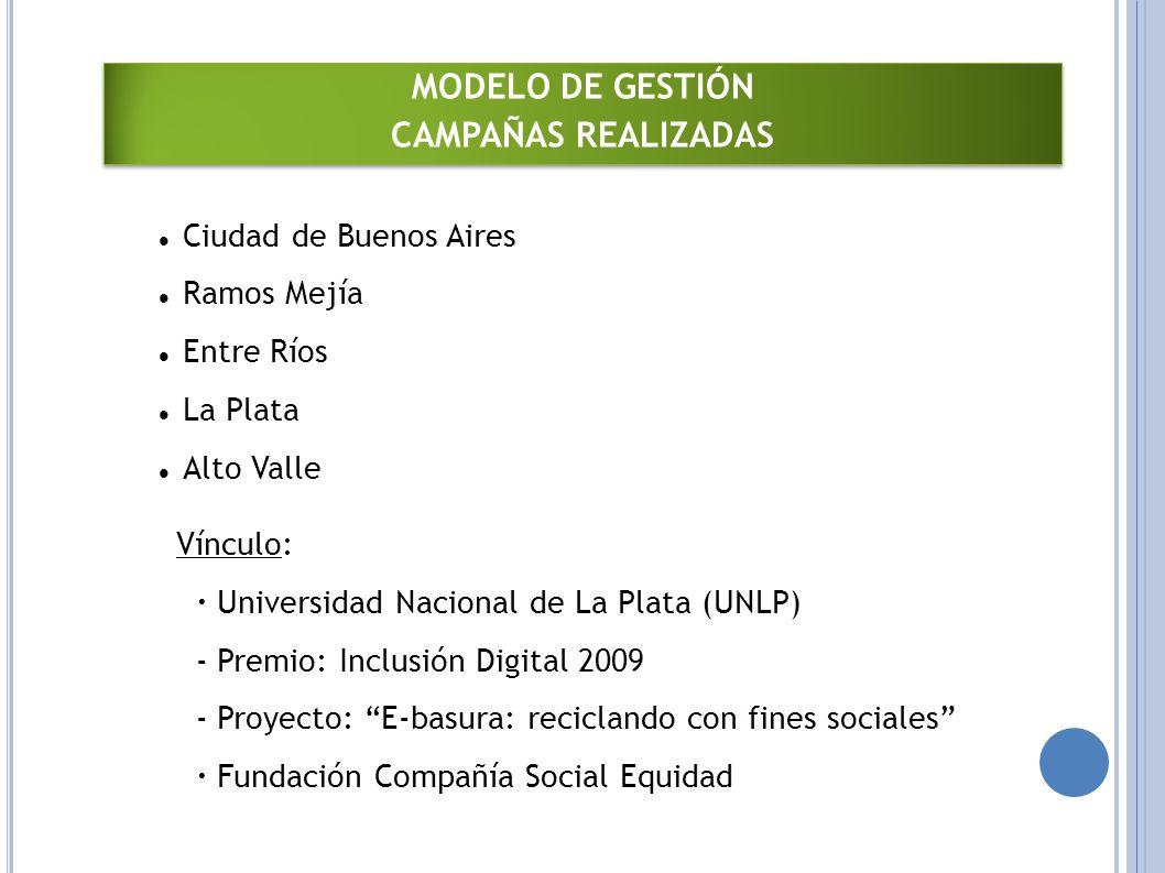 MODELO DE GESTIÓN CAMPAÑAS REALIZADAS