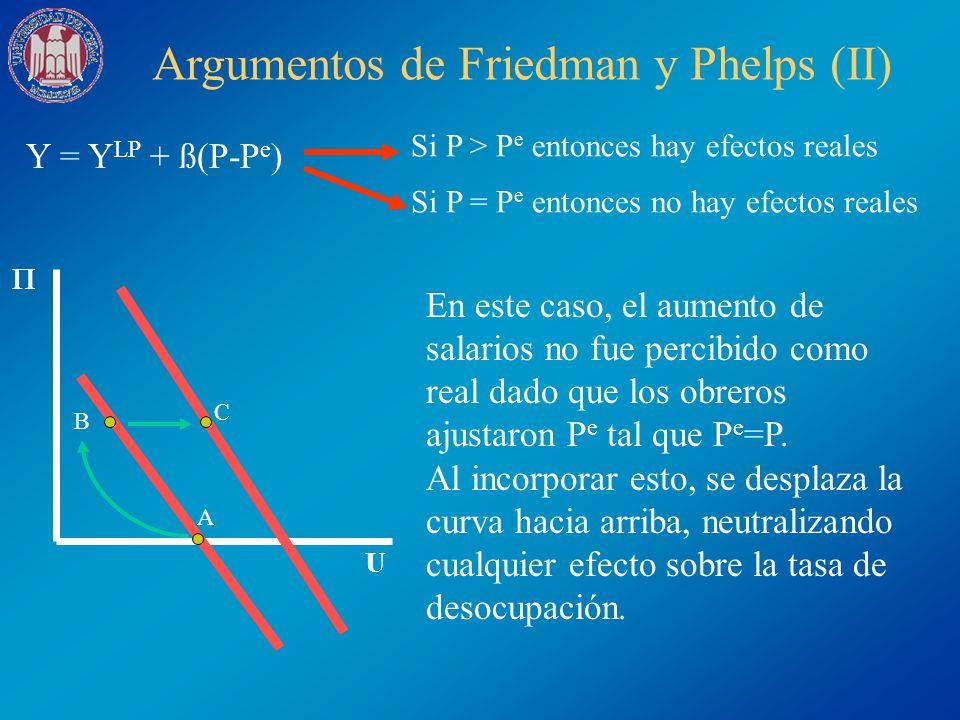 Argumentos de Friedman y Phelps (II)