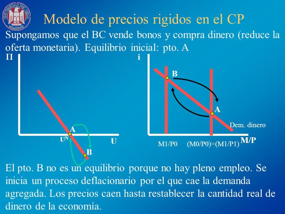 Modelo de precios rigidos en el CP