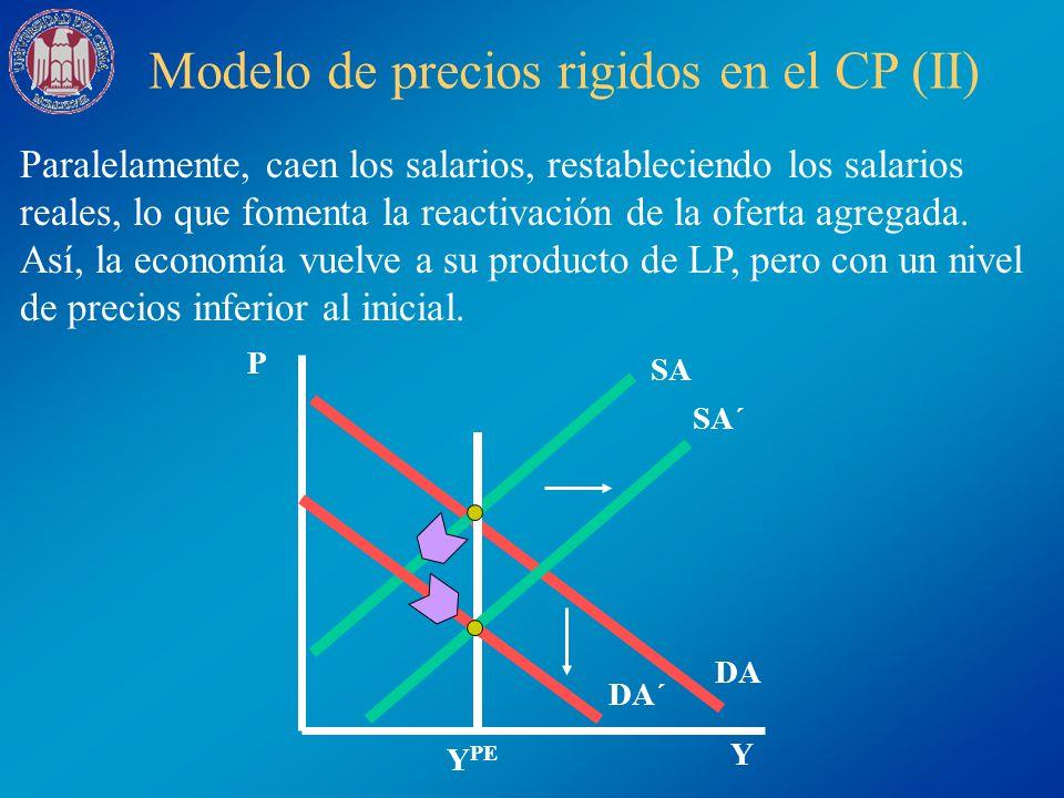 Modelo de precios rigidos en el CP (II)