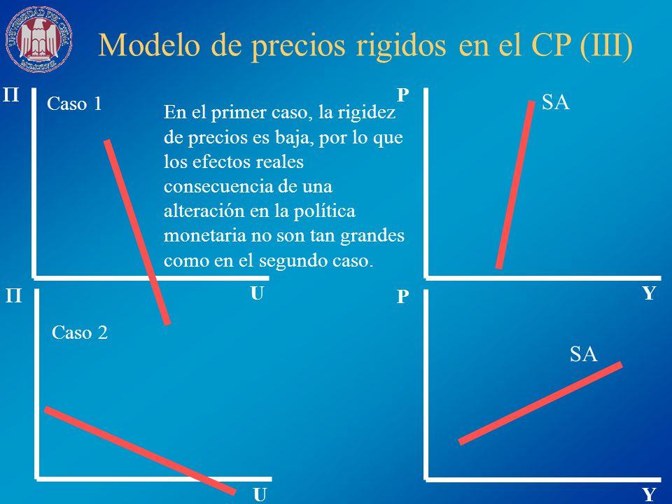 Modelo de precios rigidos en el CP (III)