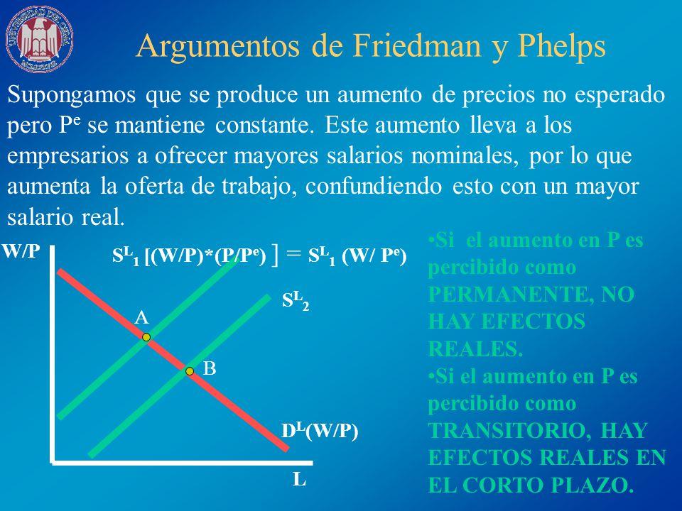 Argumentos de Friedman y Phelps