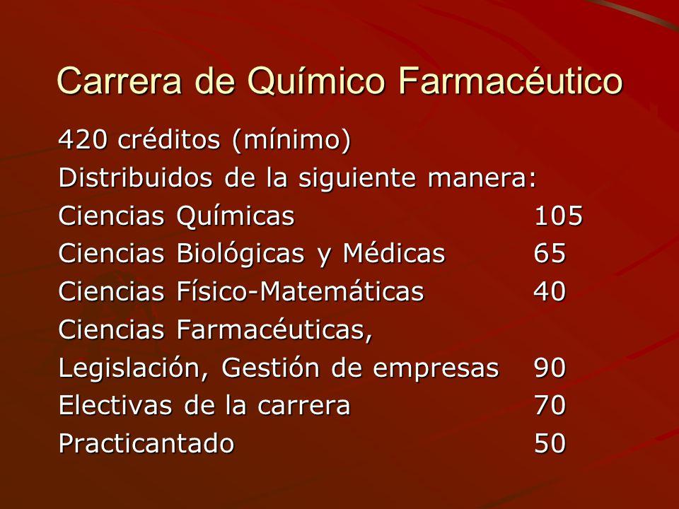 Carrera de Químico Farmacéutico