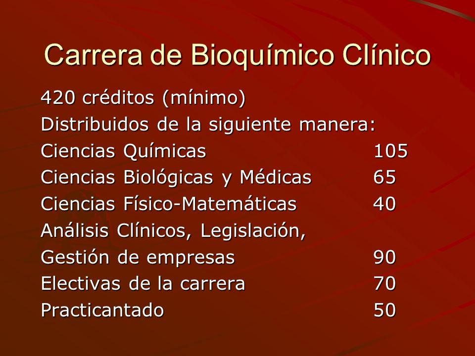 Carrera de Bioquímico Clínico