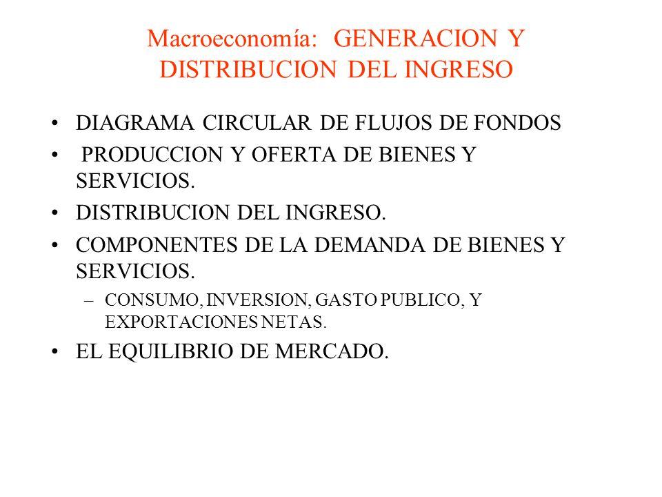 Macroeconomía: GENERACION Y DISTRIBUCION DEL INGRESO