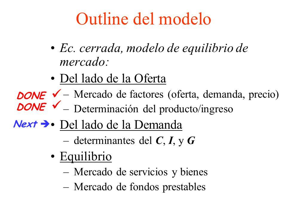 Outline del modelo Ec. cerrada, modelo de equilibrio de mercado: