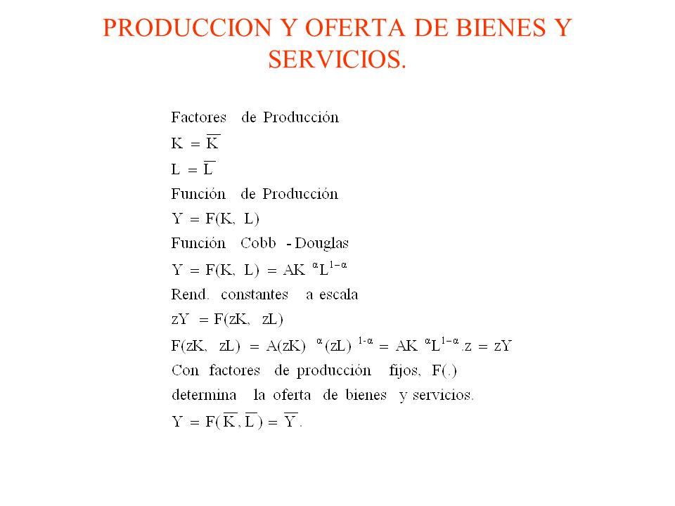 PRODUCCION Y OFERTA DE BIENES Y SERVICIOS.