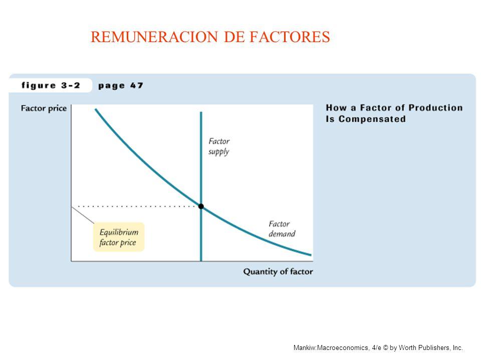 REMUNERACION DE FACTORES