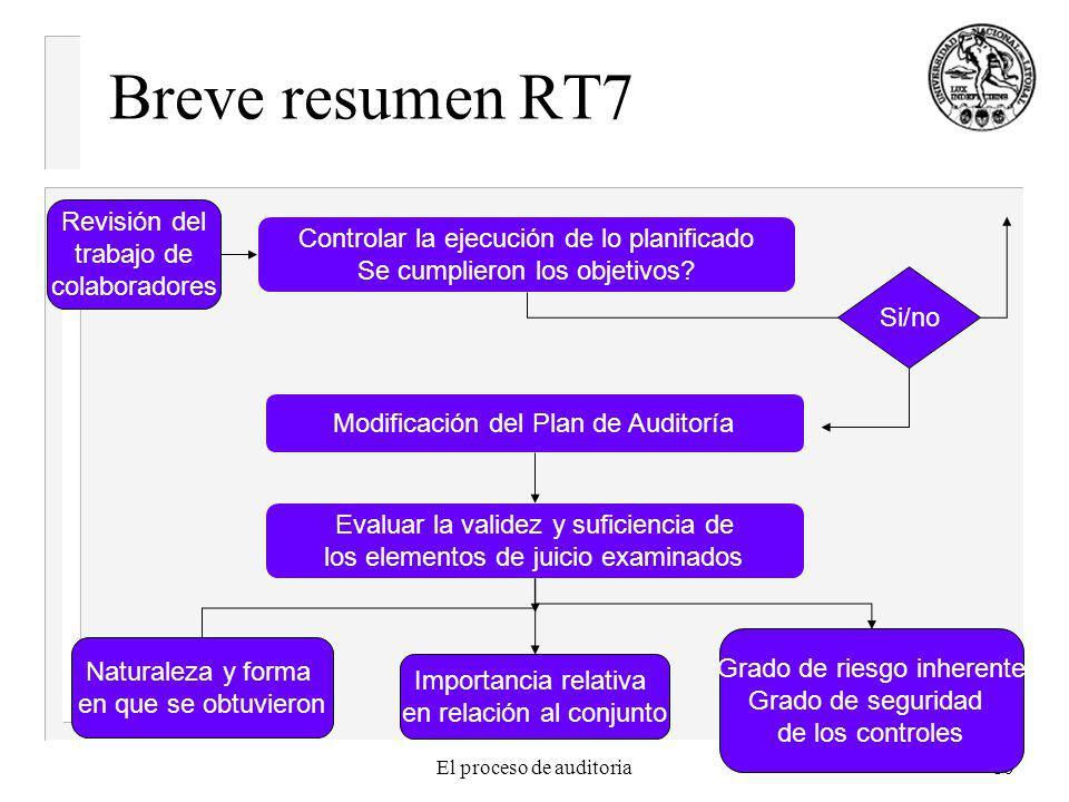 Breve resumen RT7 Revisión del trabajo de colaboradores