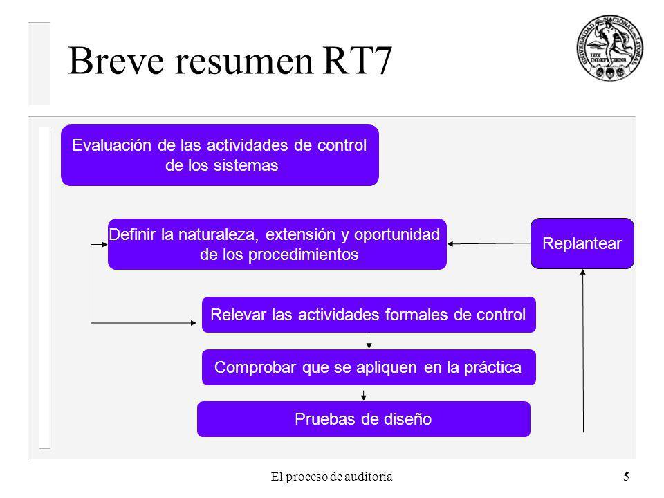 Breve resumen RT7 Evaluación de las actividades de control