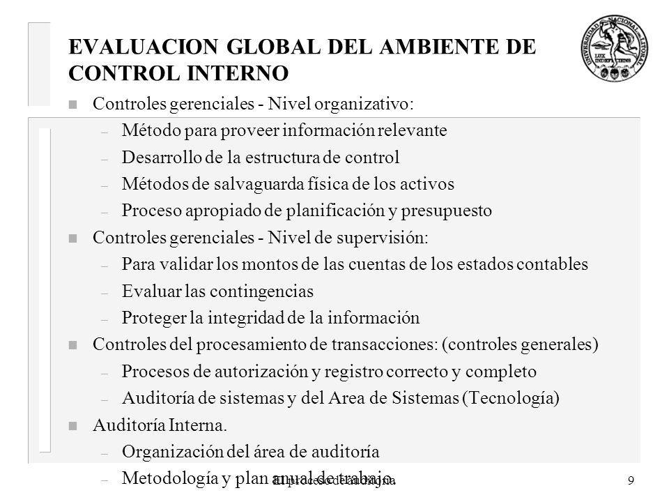 EVALUACION GLOBAL DEL AMBIENTE DE CONTROL INTERNO