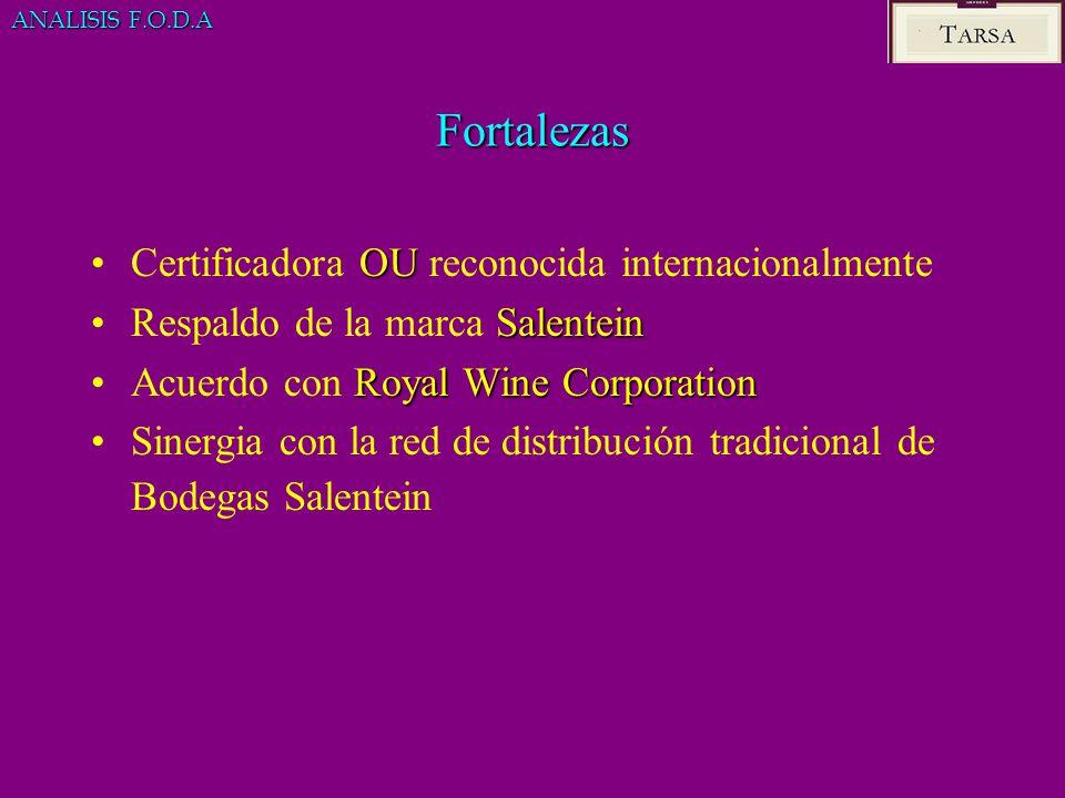 Fortalezas Certificadora OU reconocida internacionalmente