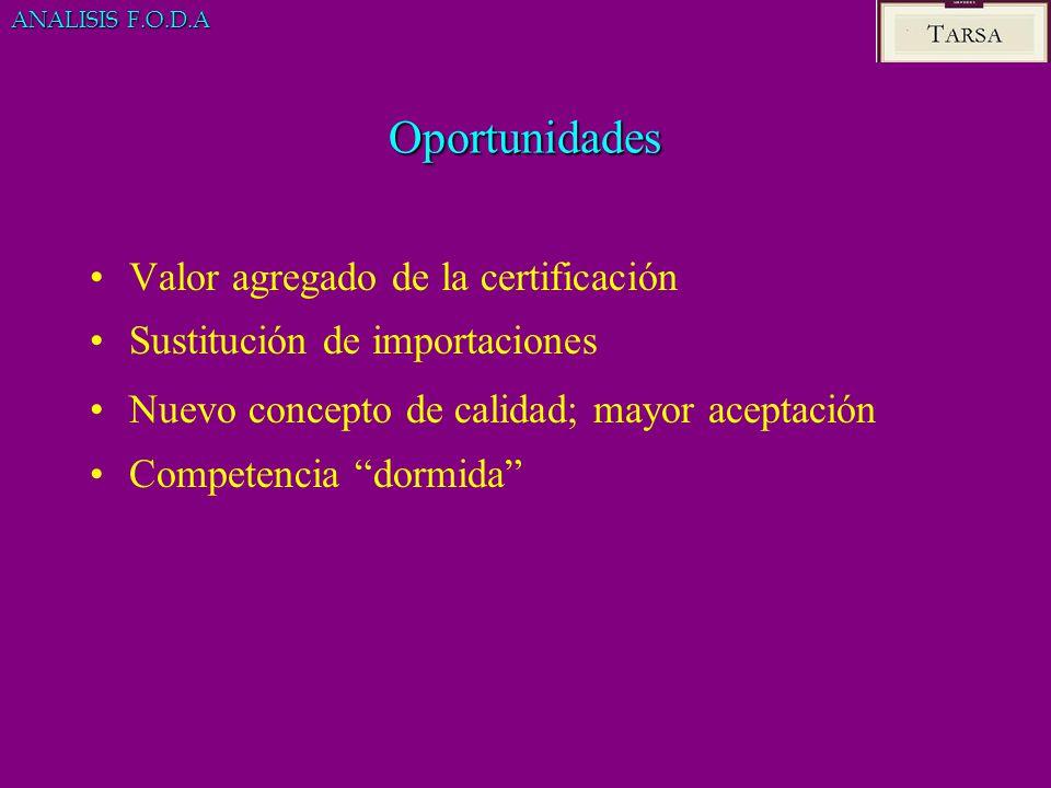 Oportunidades Valor agregado de la certificación