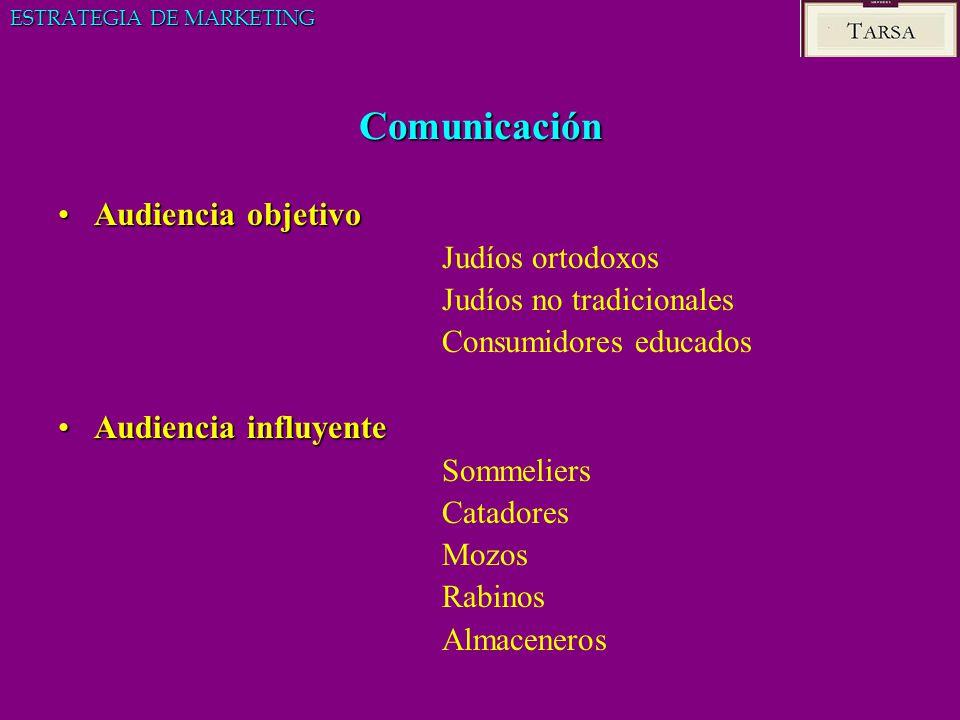 Comunicación Audiencia objetivo Audiencia influyente Judíos ortodoxos