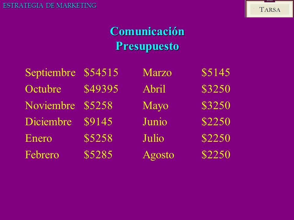 Comunicación Presupuesto