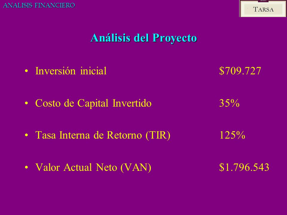 Análisis del Proyecto Inversión inicial $709.727