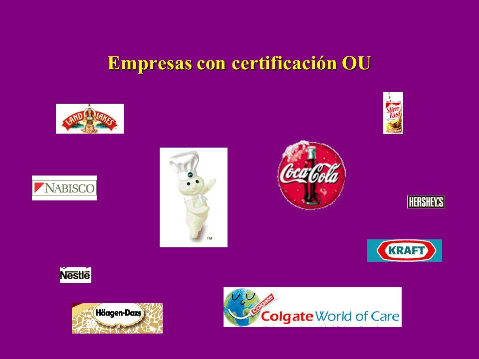 Empresas con certificación OU