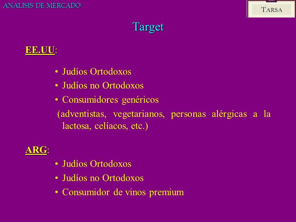 Target EE.UU: Judíos Ortodoxos Judíos no Ortodoxos